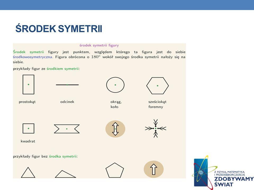 Środek Symetrii