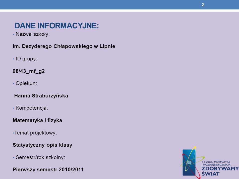 Dane INFORMACYJNE: Nazwa szkoły: Im. Dezyderego Chłapowskiego w Lipnie