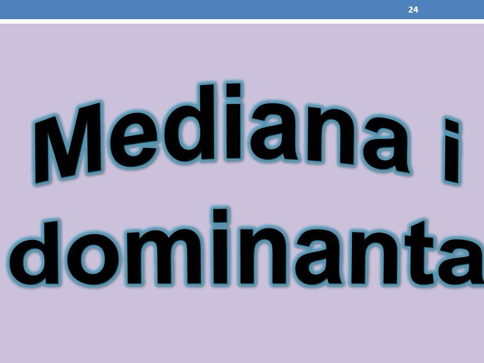 Mediana i dominanta 24