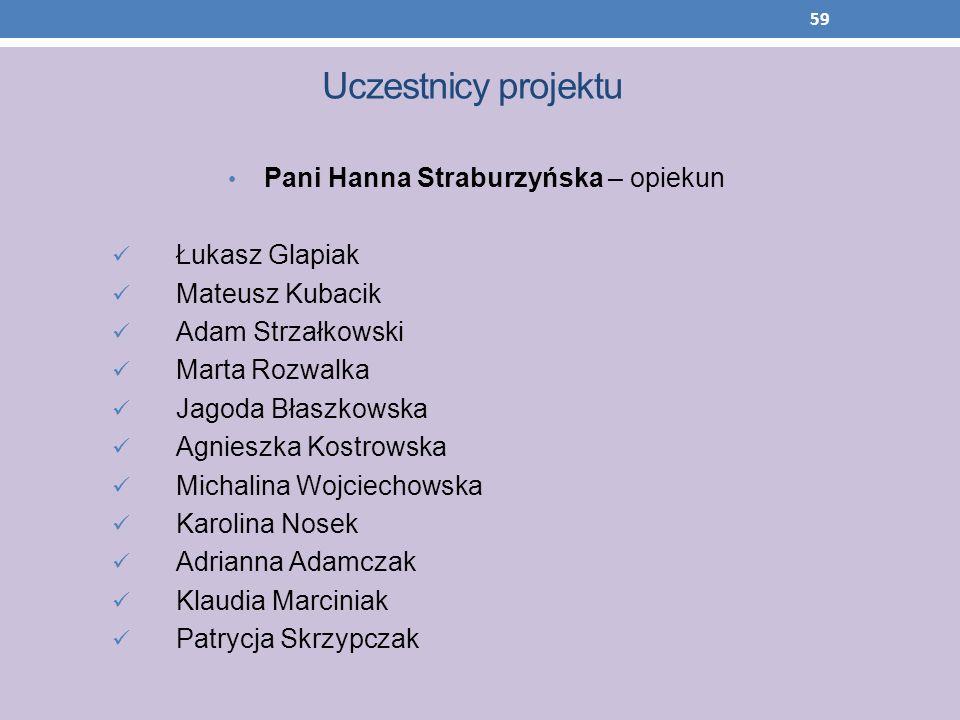 Pani Hanna Straburzyńska – opiekun