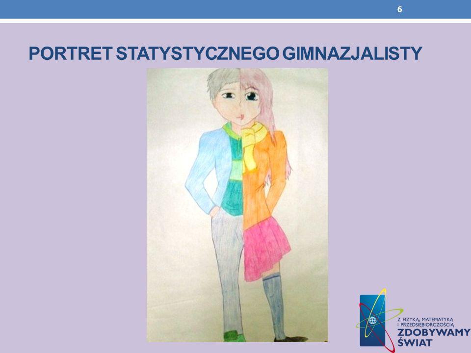 Portret statystycznego gimnazjalisty