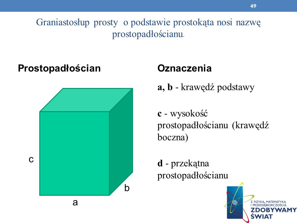 Graniastosłup prosty o podstawie prostokąta nosi nazwę prostopadłościanu.