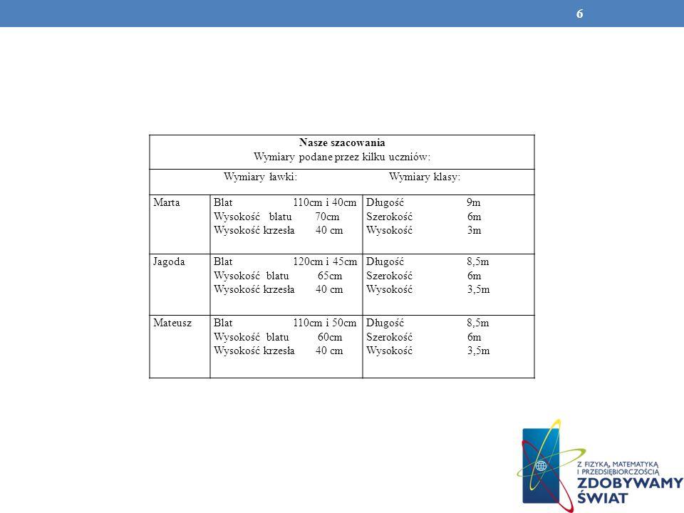 Wymiary podane przez kilku uczniów: Wymiary ławki: Wymiary klasy: