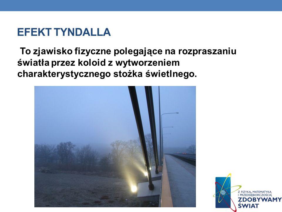Efekt tyndallaTo zjawisko fizyczne polegające na rozpraszaniu światła przez koloid z wytworzeniem charakterystycznego stożka świetlnego.