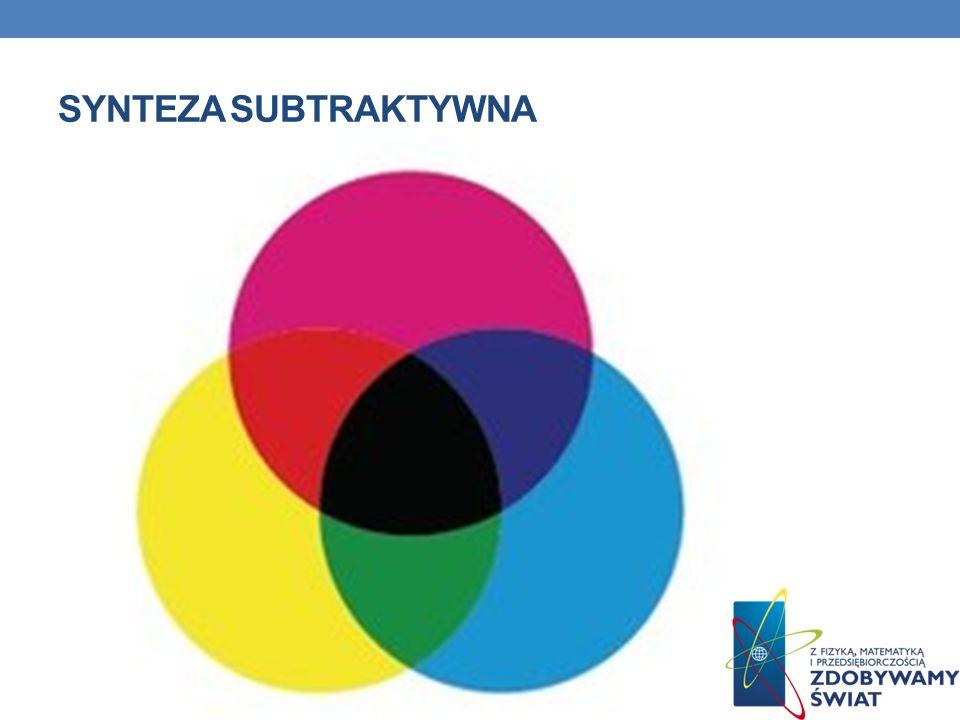 synteza subtraktywna