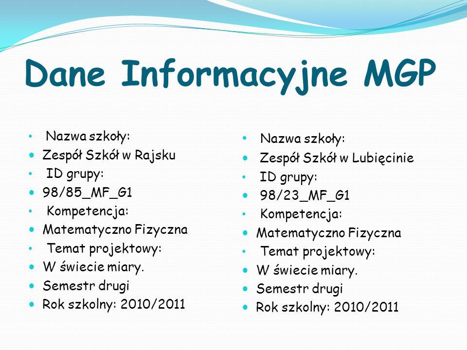 Dane Informacyjne MGP Nazwa szkoły: Nazwa szkoły: