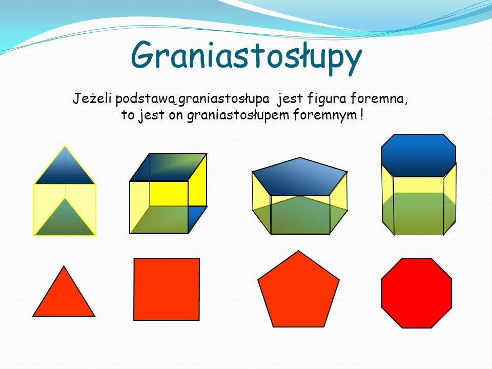 Graniastosłupy Jeżeli podstawą graniastosłupa jest figura foremna,