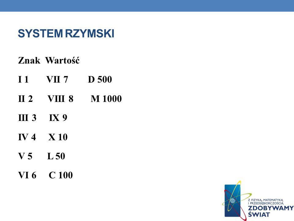 System rzymski Znak Wartość I 1 VII 7 D 500 II 2 VIII 8 M 1000 III 3 IX 9 IV 4 X 10 V 5 L 50 VI 6 C 100