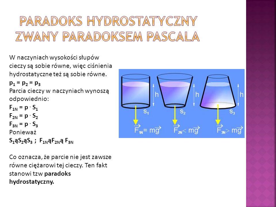 paradoks hydrostatyczny zwany paradoksem Pascala