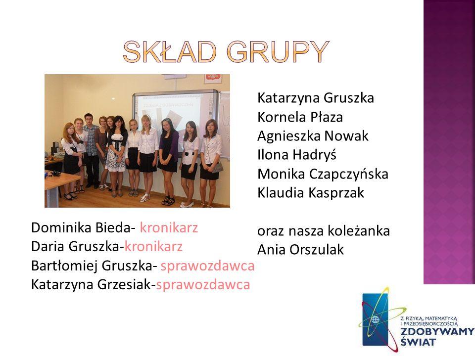 skład grupy Katarzyna Gruszka Kornela Płaza Agnieszka Nowak
