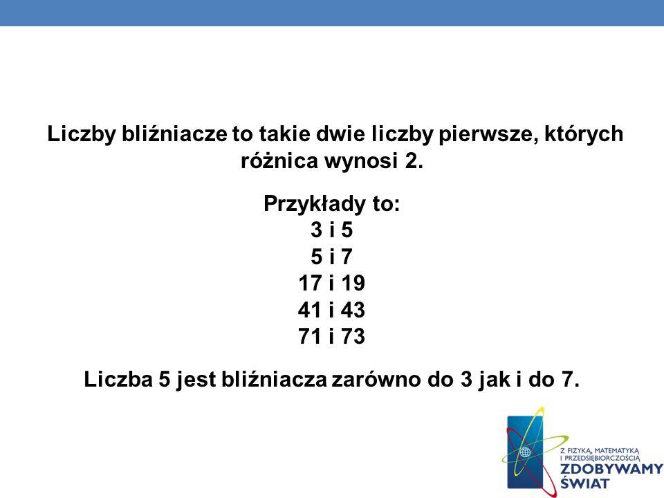 Liczby bliźniacze to takie dwie liczby pierwsze, których różnica wynosi 2.