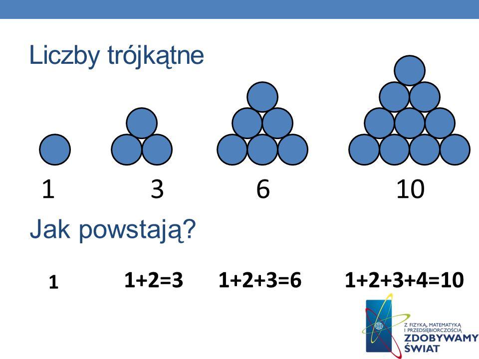 Liczby trójkątne 1 3 6 10 Jak powstają 1+2=3 1+2+3=6 1+2+3+4=10 1