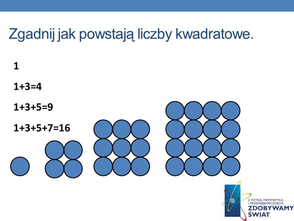 Zgadnij jak powstają liczby kwadratowe.
