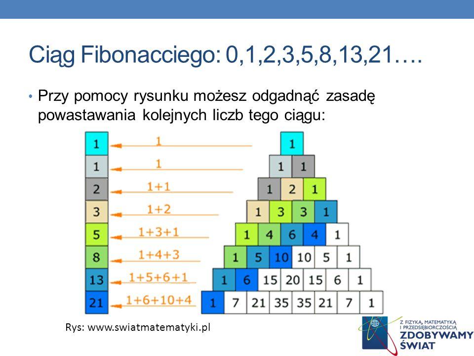 Ciąg Fibonacciego: 0,1,2,3,5,8,13,21…. Przy pomocy rysunku możesz odgadnąć zasadę powastawania kolejnych liczb tego ciągu: