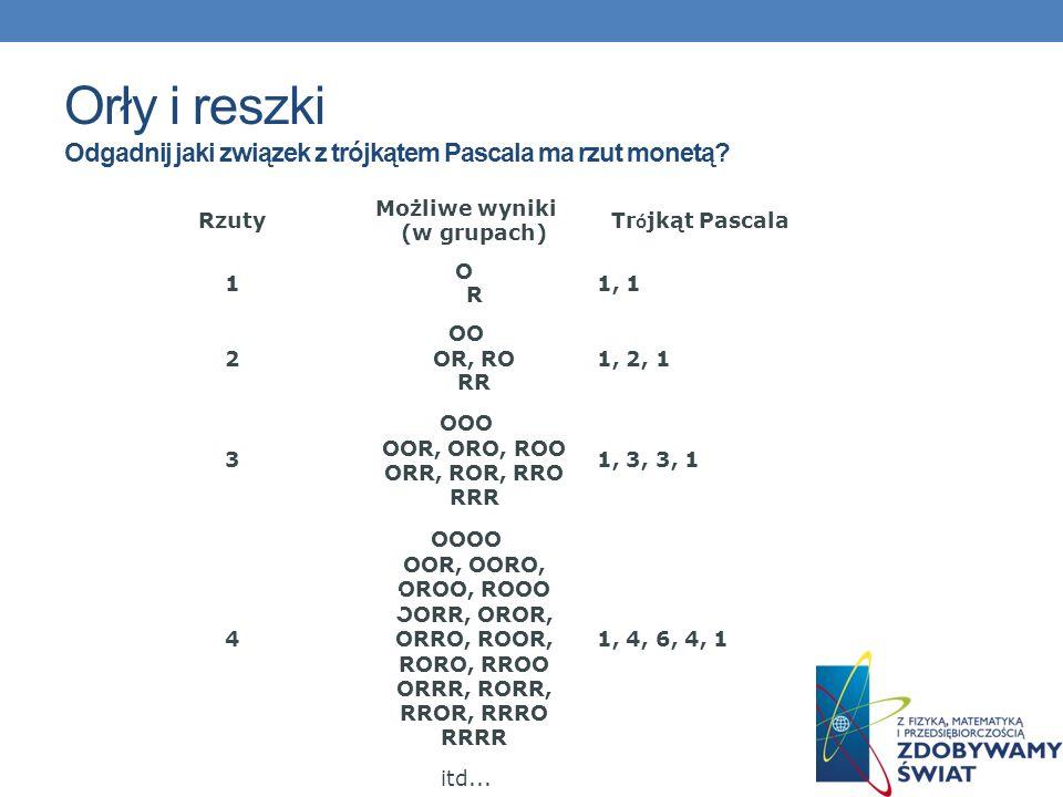 Możliwe wyniki (w grupach) OOO OOR, ORO, ROO ORR, ROR, RRO RRR