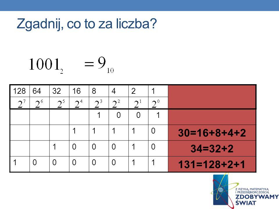 Zgadnij, co to za liczba 30=16+8+4+2 34=32+2 131=128+2+1 128 64 32 16