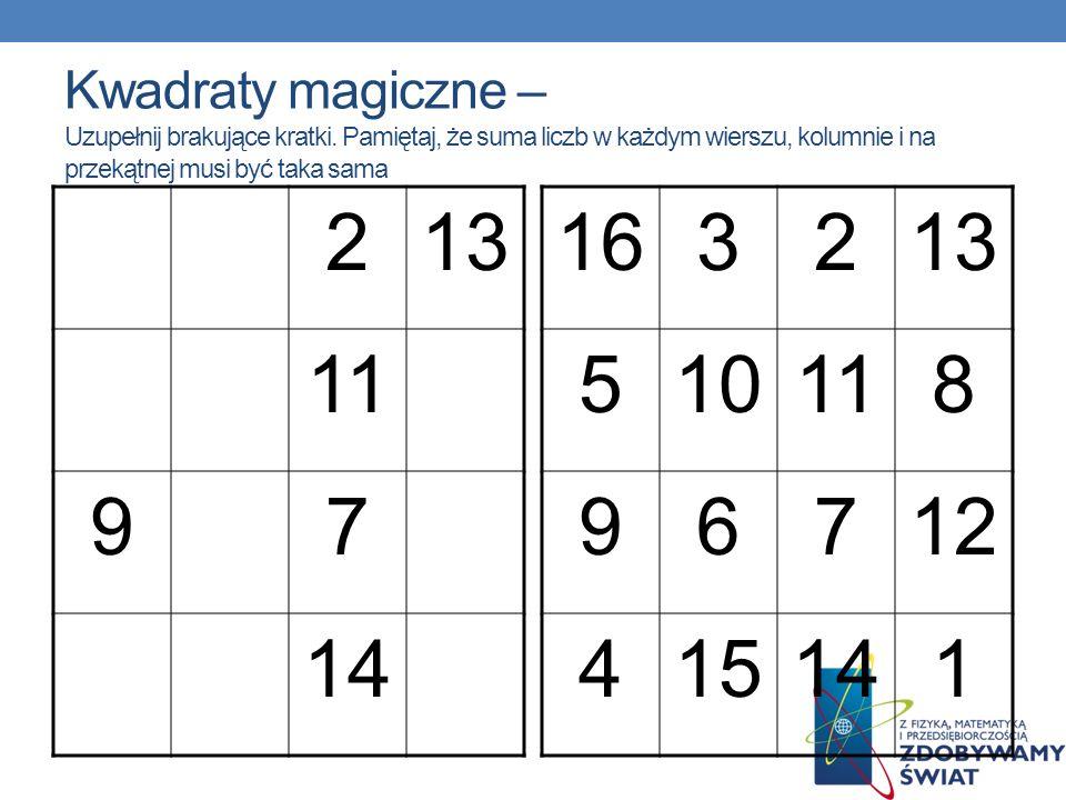 Kwadraty magiczne – Uzupełnij brakujące kratki