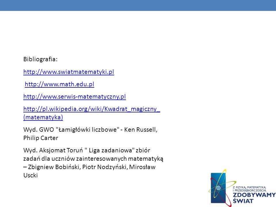 Bibliografia: http://www.swiatmatematyki.pl. http://www.math.edu.pl. http://www.serwis-matematyczny.pl.