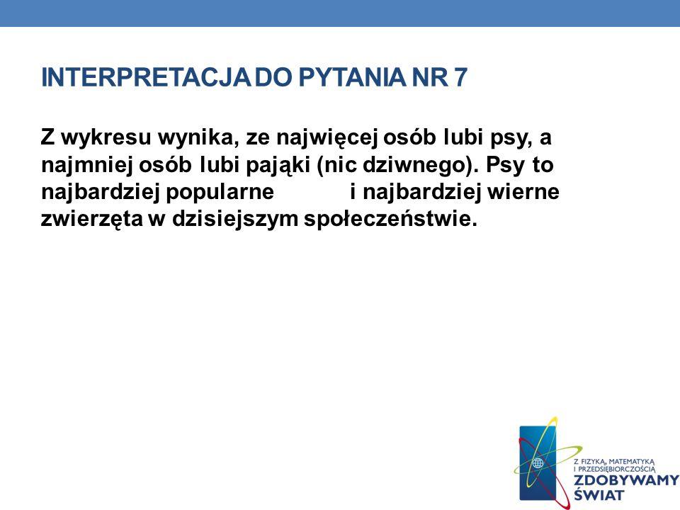Interpretacja do pytania nr 7