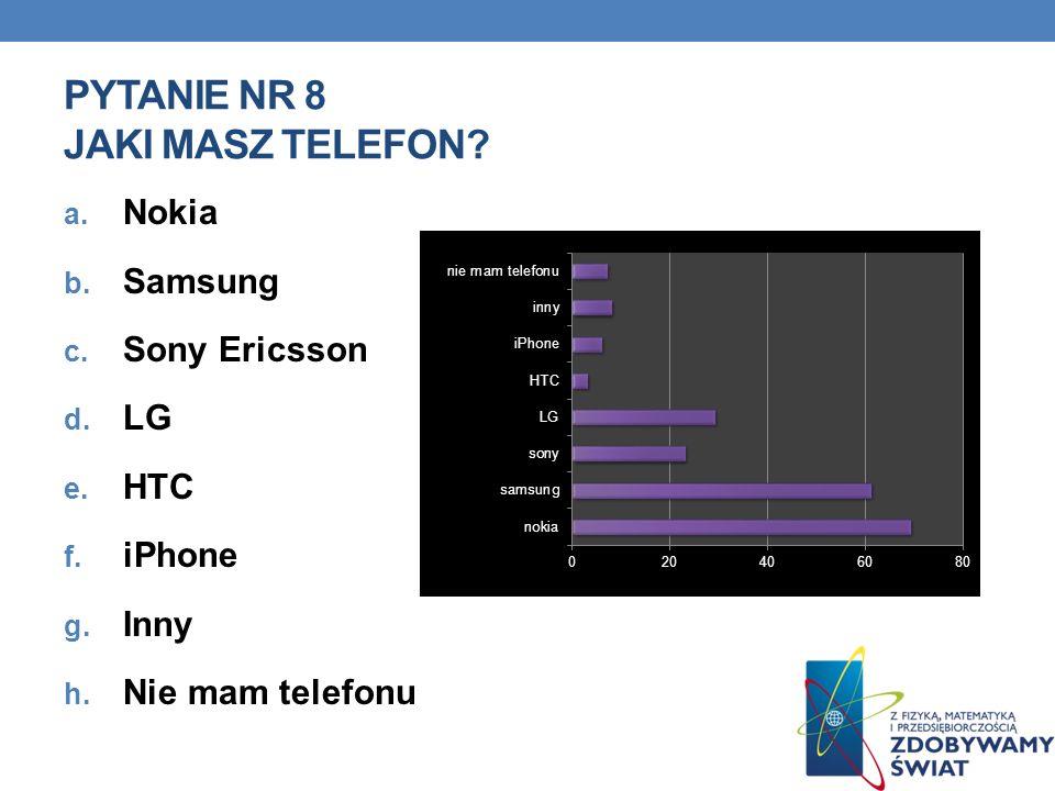 Pytanie nr 8 Jaki masz telefon