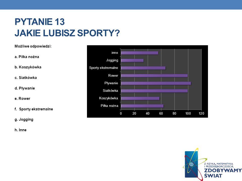 Pytanie 13 Jakie lubisz sporty