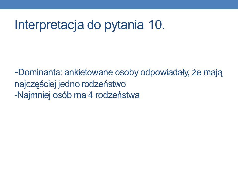 Interpretacja do pytania 10