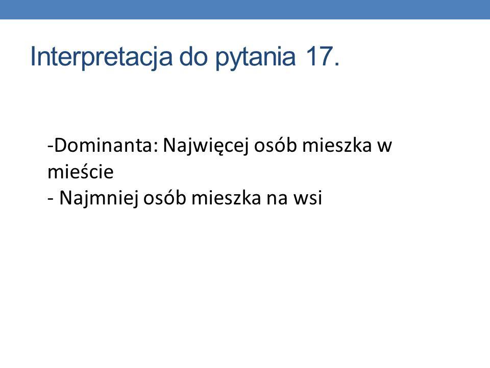 Interpretacja do pytania 17.