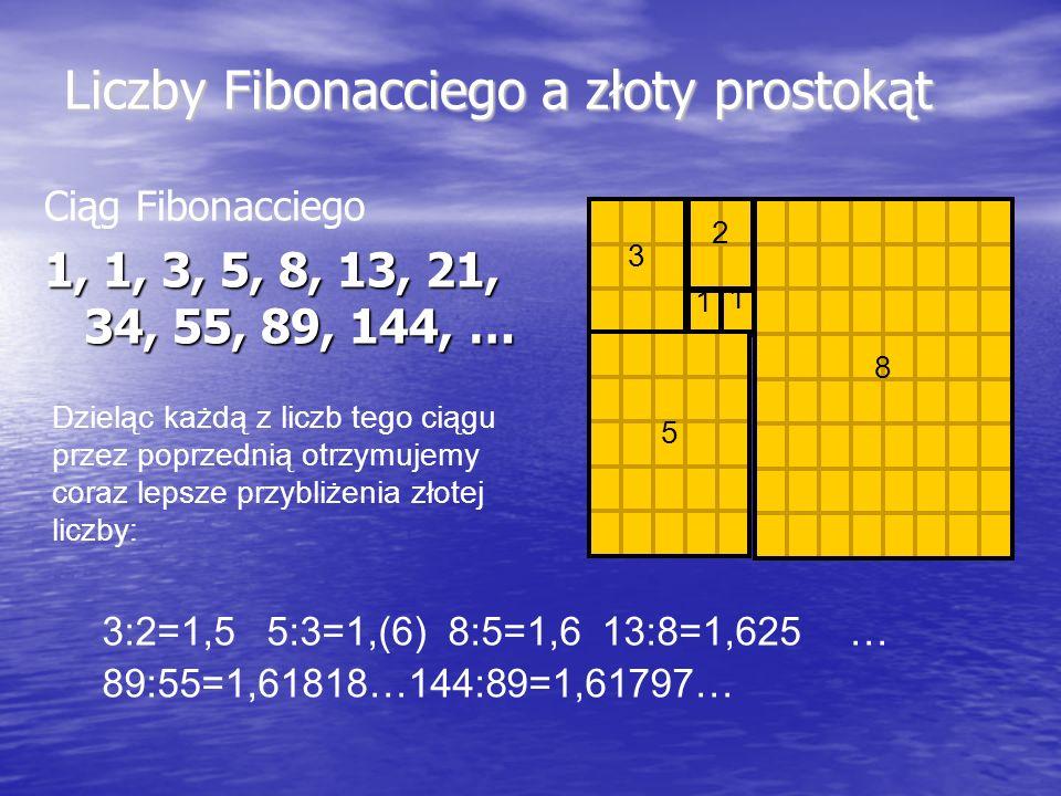 Liczby Fibonacciego a złoty prostokąt