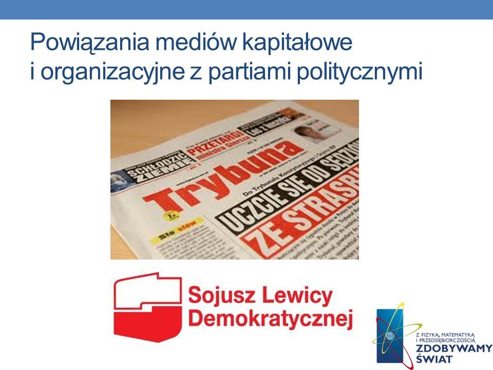 Powiązania mediów kapitałowe i organizacyjne z partiami politycznymi
