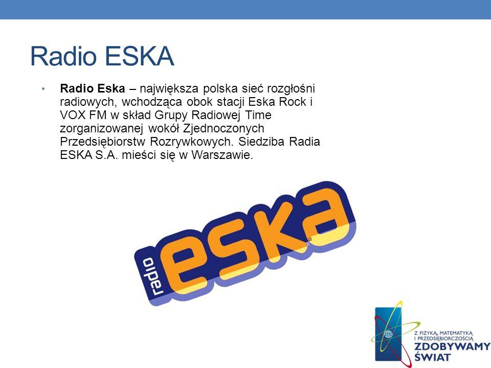 Radio ESKA