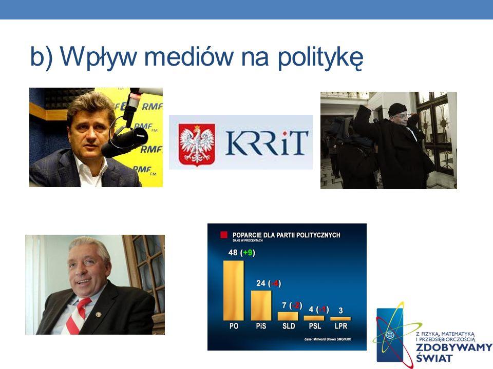 b) Wpływ mediów na politykę