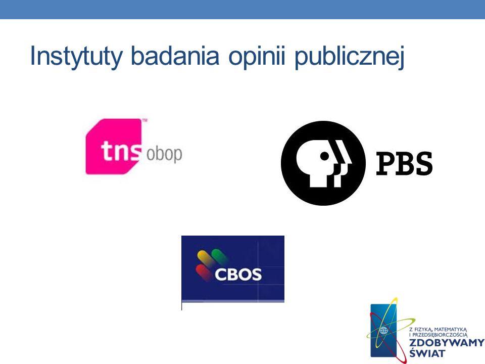 Instytuty badania opinii publicznej