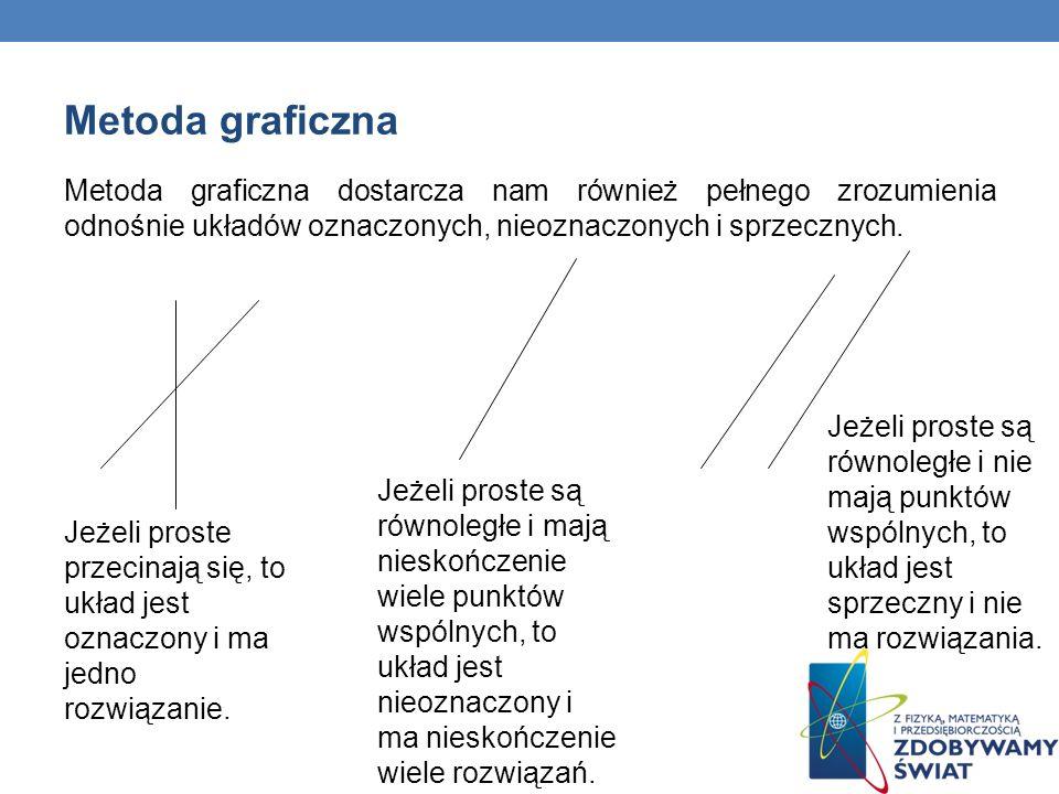 Metoda graficzna Metoda graficzna dostarcza nam również pełnego zrozumienia odnośnie układów oznaczonych, nieoznaczonych i sprzecznych.
