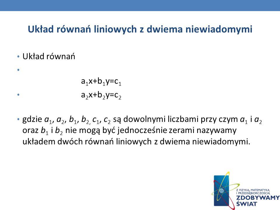 Układ równań liniowych z dwiema niewiadomymi