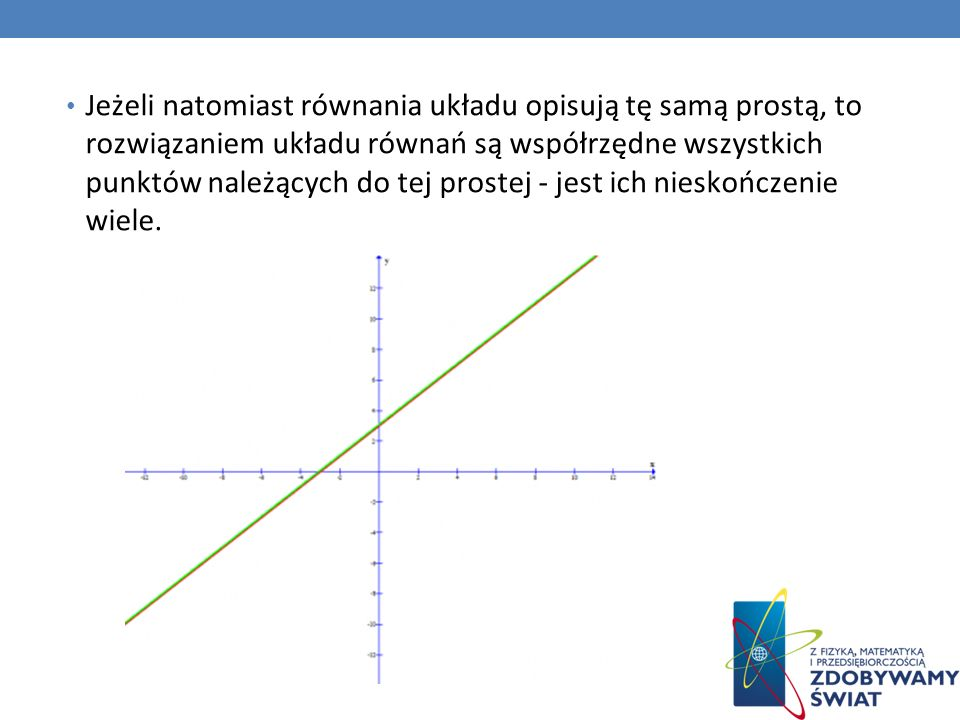 Jeżeli natomiast równania układu opisują tę samą prostą, to rozwiązaniem układu równań są współrzędne wszystkich punktów należących do tej prostej - jest ich nieskończenie wiele.