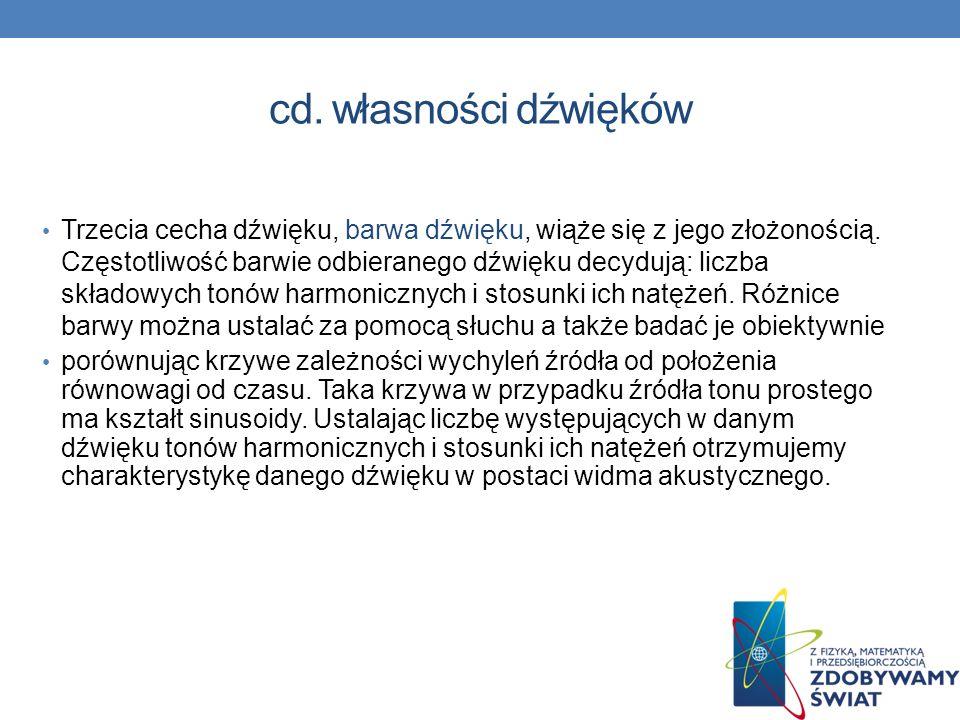 cd. własności dźwięków