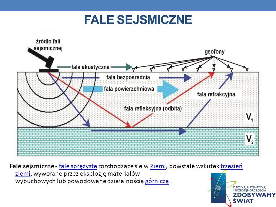 FALE SEJSMICZNE Fale sejsmiczne - fale sprężyste rozchodzące się w Ziemi, powstałe wskutek trzęsień ziemi, wywołane przez eksplozję materiałów.