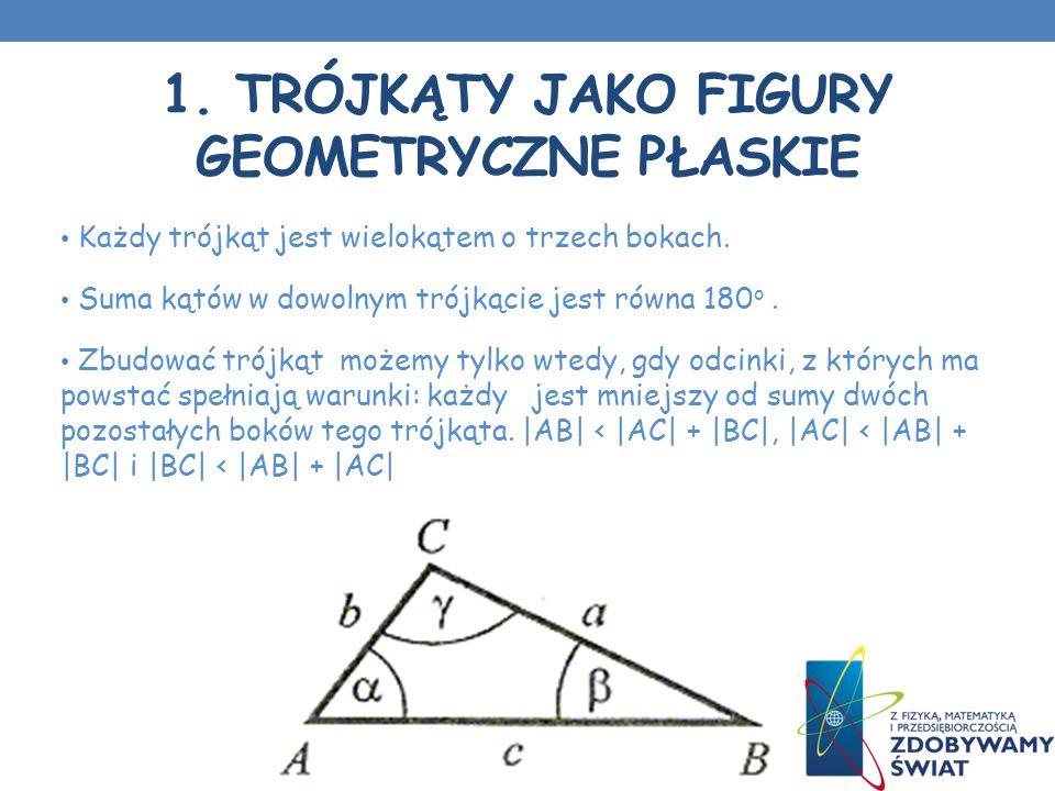 1. Trójkąty jako figury geometryczne płaskie