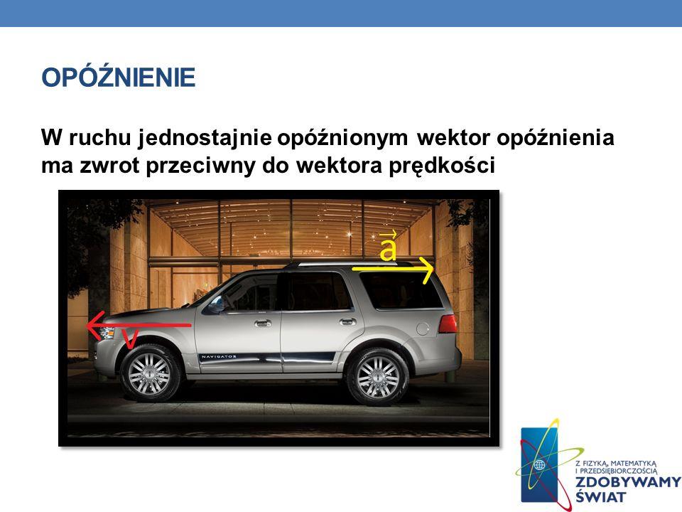 Opóźnienie W ruchu jednostajnie opóźnionym wektor opóźnienia ma zwrot przeciwny do wektora prędkości.