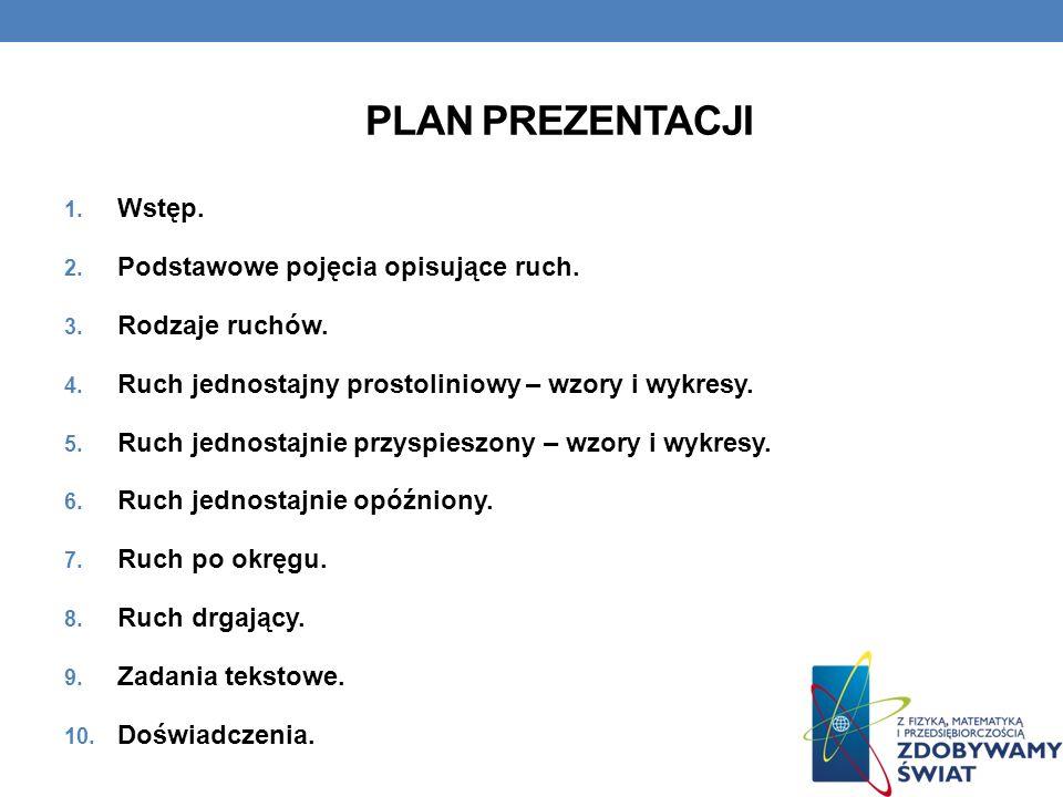 Plan prezentacji Wstęp. Podstawowe pojęcia opisujące ruch.