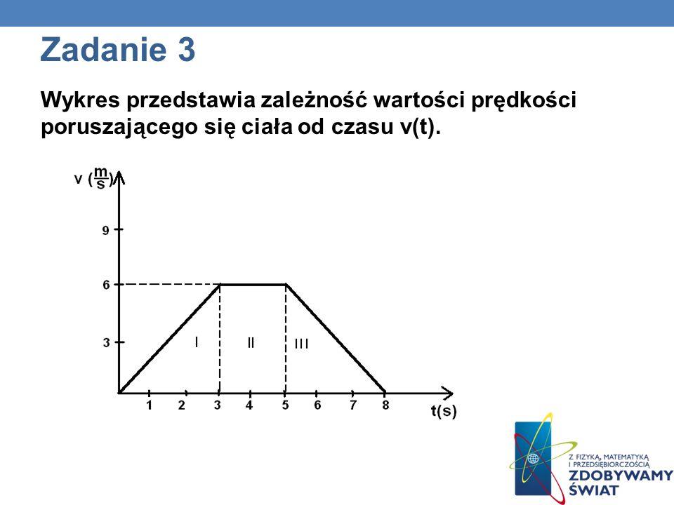 Zadanie 3 Wykres przedstawia zależność wartości prędkości poruszającego się ciała od czasu v(t).