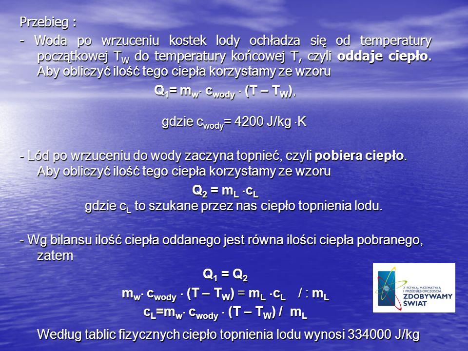 cL=mw cwody  (T – TW) / mL