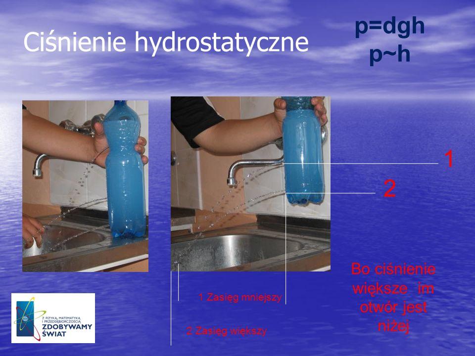 Ciśnienie hydrostatyczne