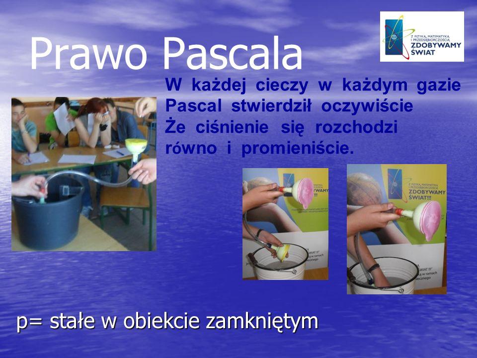 Prawo Pascala W każdej cieczy w każdym gazie