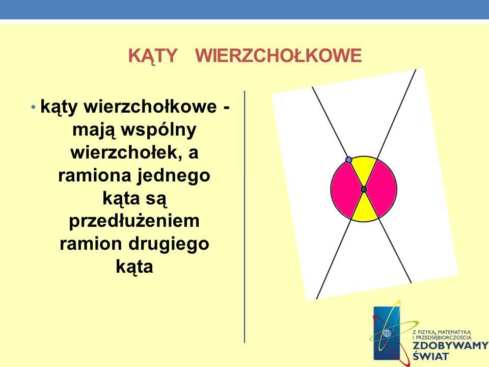Kąty wierzchołkowe kąty wierzchołkowe - mają wspólny wierzchołek, a ramiona jednego kąta są przedłużeniem ramion drugiego kąta.
