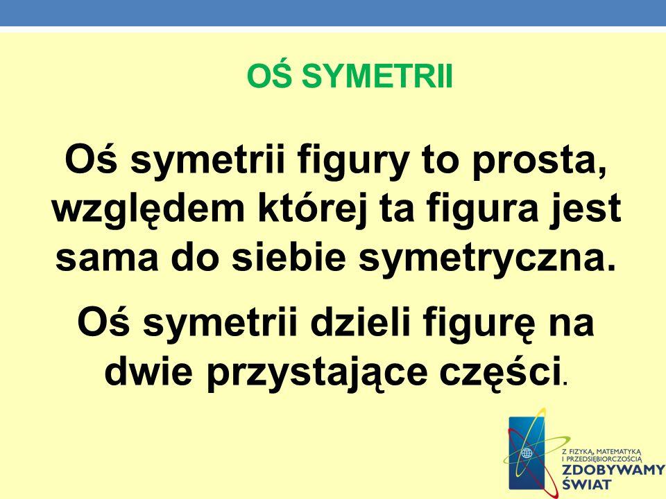 Oś symetrii dzieli figurę na dwie przystające części.