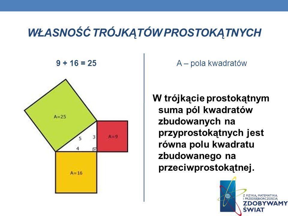 Własność trójkątów prostokątnych