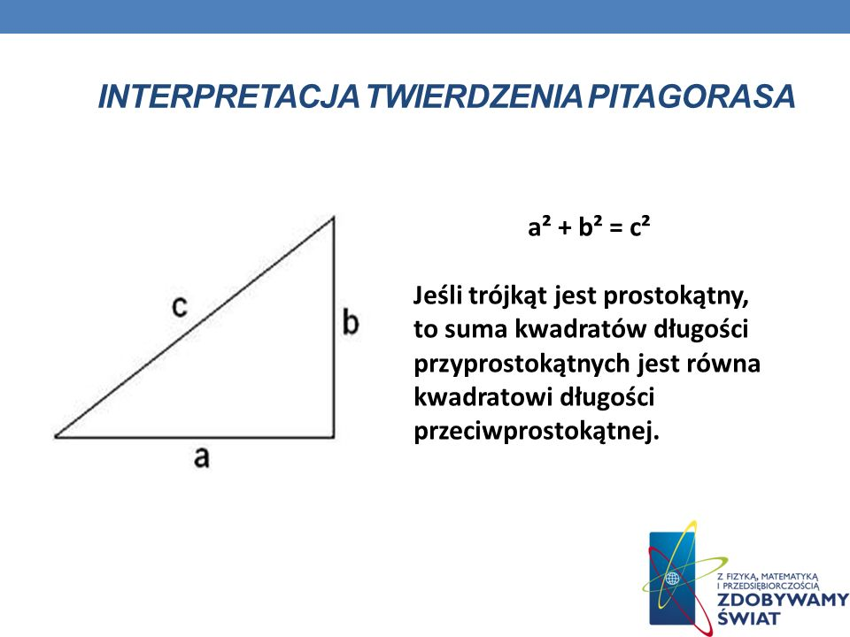 Interpretacja twierdzenia pitagorasa