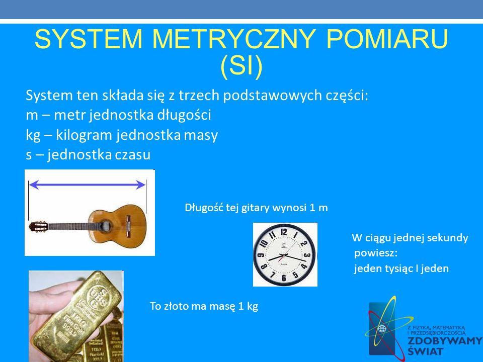 SYSTEM METRYCZNY POMIARU (SI)