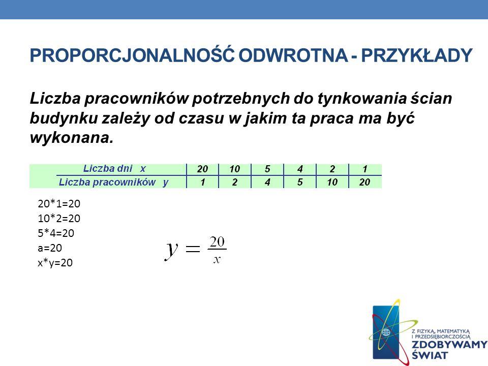 Proporcjonalność odwrotna - Przykłady